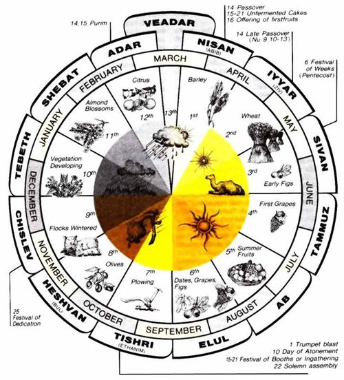 hebrew gregorian calendar jewish calendar converter academic calendar on 2016 2017 academic calendar template
